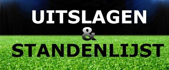 Jeugdvoetbal: Programma, uitslagen en standen